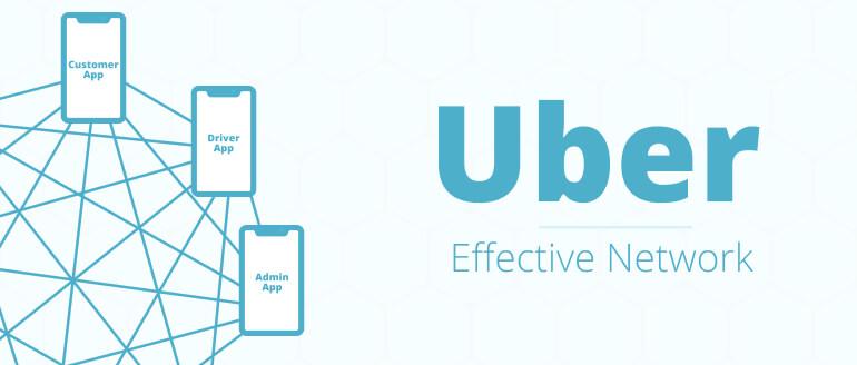 Uber app: admin&customer&driver apps
