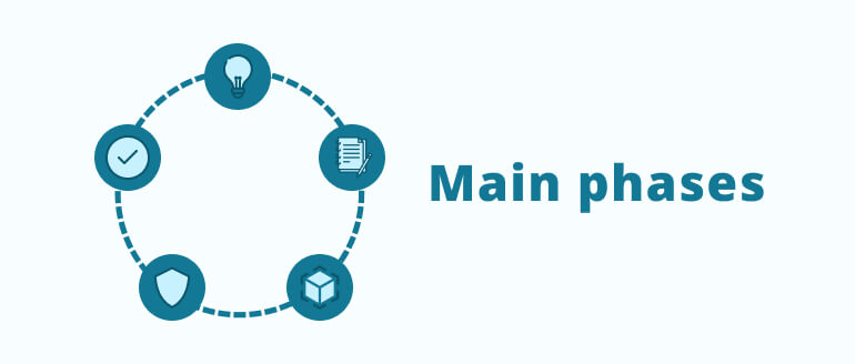 Main Phases of a Real Project
