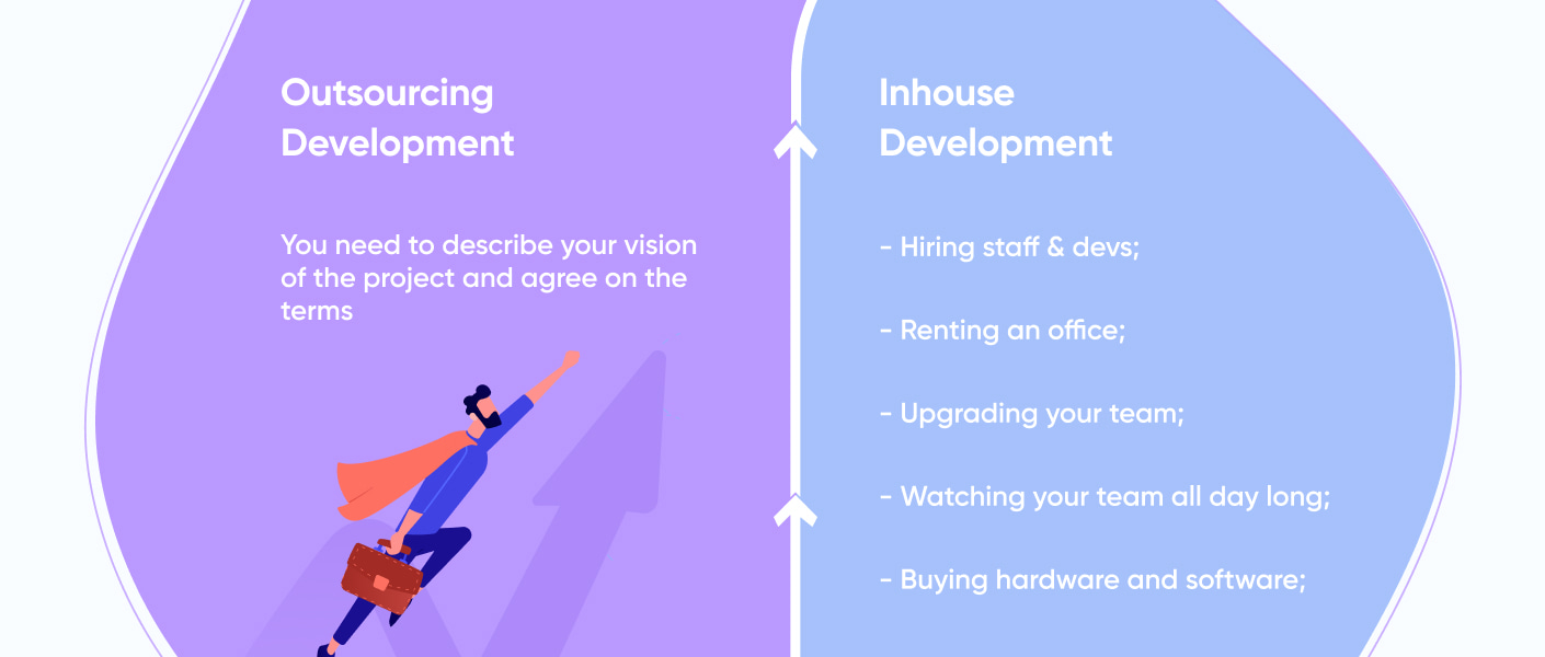 Comparing in House vs Outsourcing Pros and Cons
